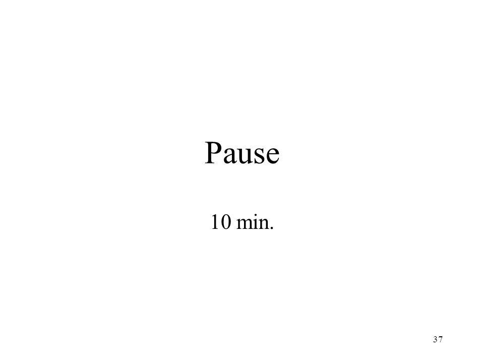 Pause 10 min.