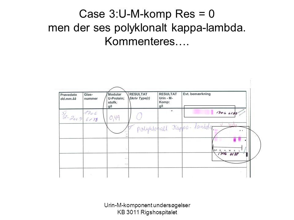 Urin-M-komponent undersøgelser KB 3011 Rigshospitalet