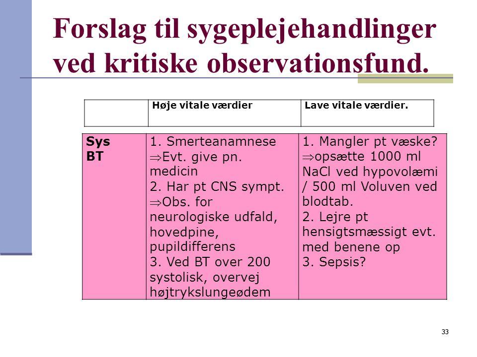 Forslag til sygeplejehandlinger ved kritiske observationsfund.