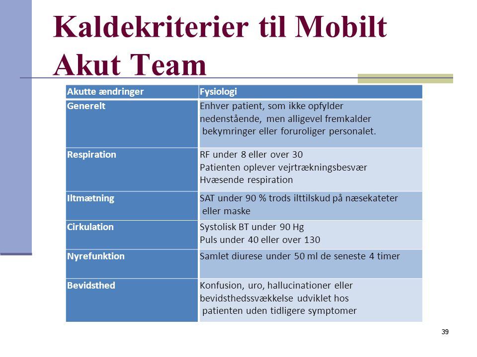 Kaldekriterier til Mobilt Akut Team