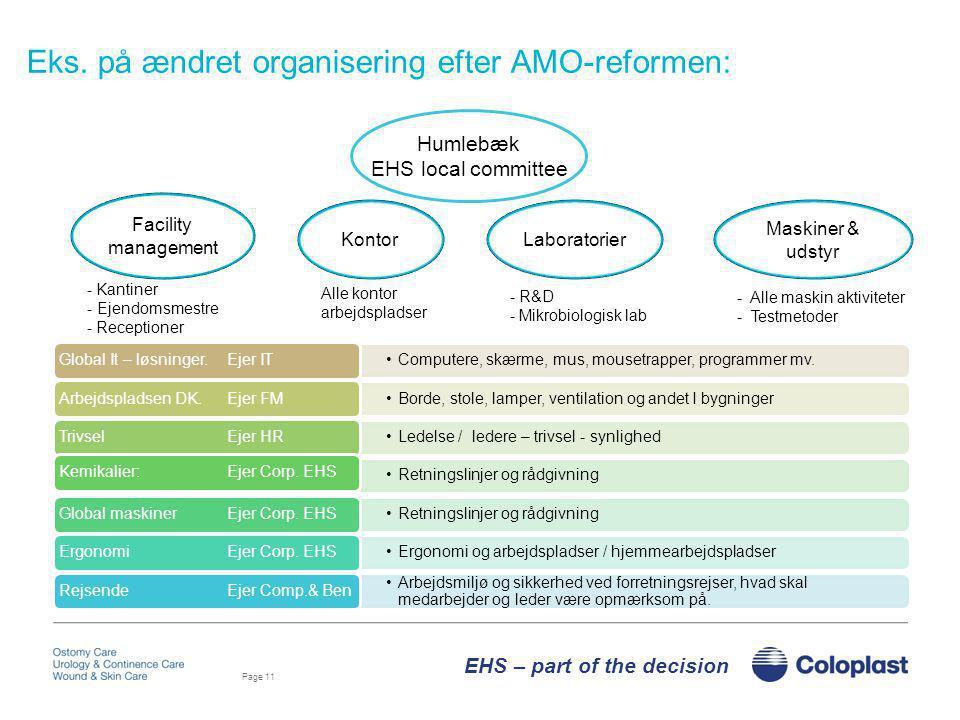Eks. på ændret organisering efter AMO-reformen: