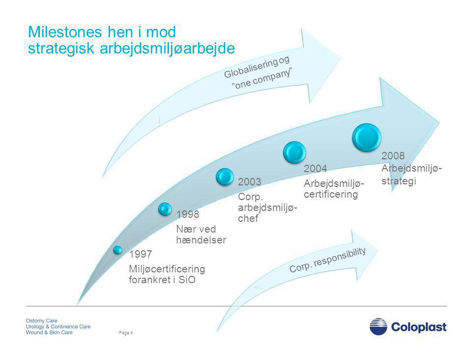 Milestones hen i mod strategisk arbejdsmiljøarbejde