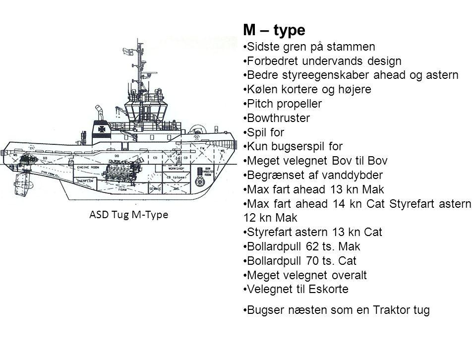 M – type Sidste gren på stammen Forbedret undervands design