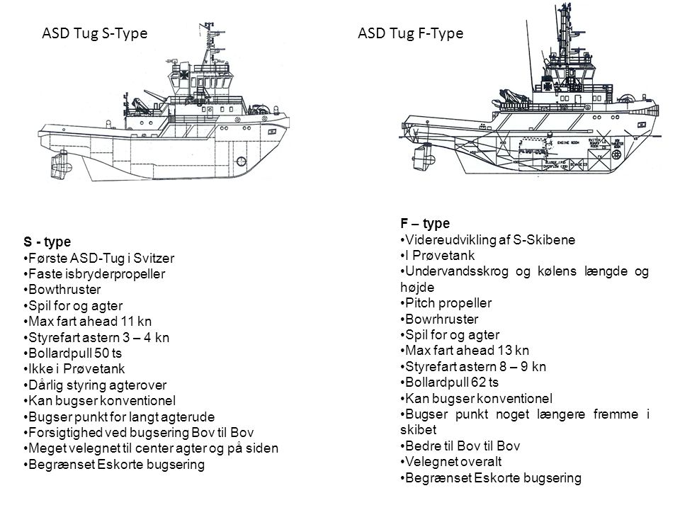 ASD Tug S-Type ASD Tug F-Type F – type Videreudvikling af S-Skibene