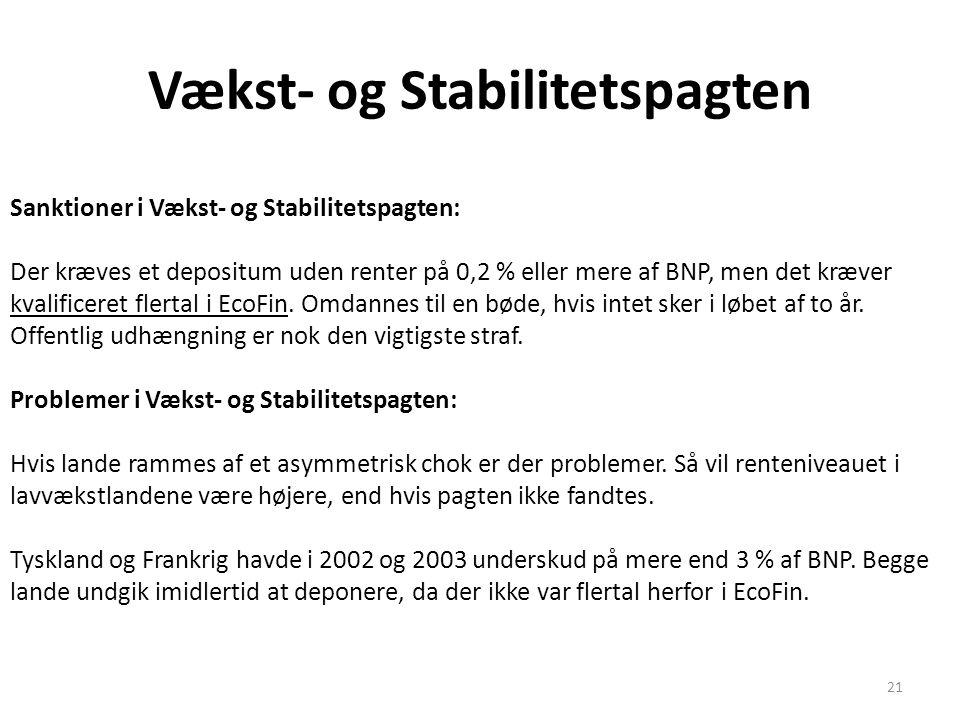 Vækst- og Stabilitetspagten