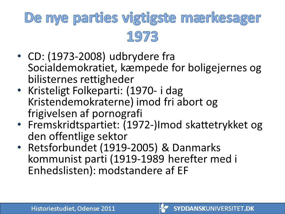 De nye parties vigtigste mærkesager 1973