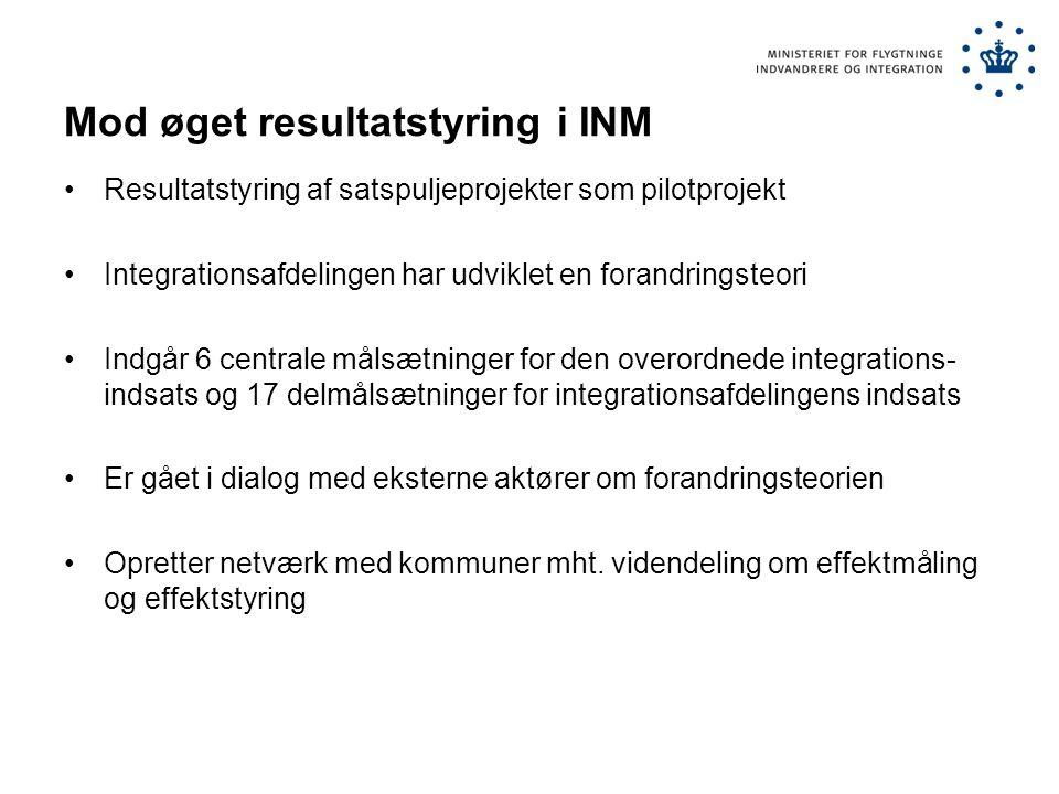 Mod øget resultatstyring i INM