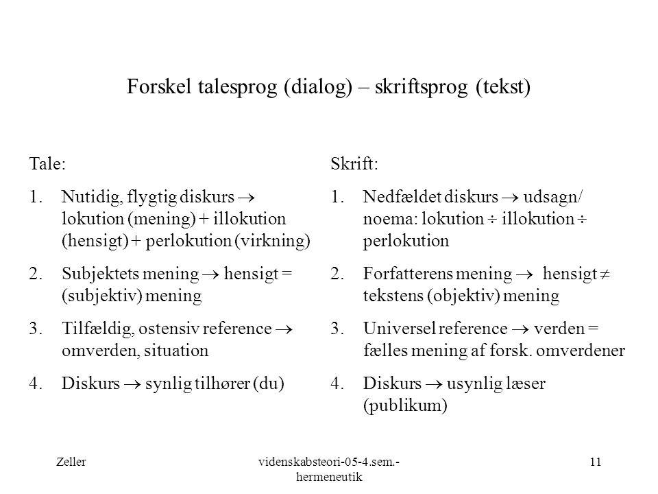 Forskel talesprog (dialog) – skriftsprog (tekst)