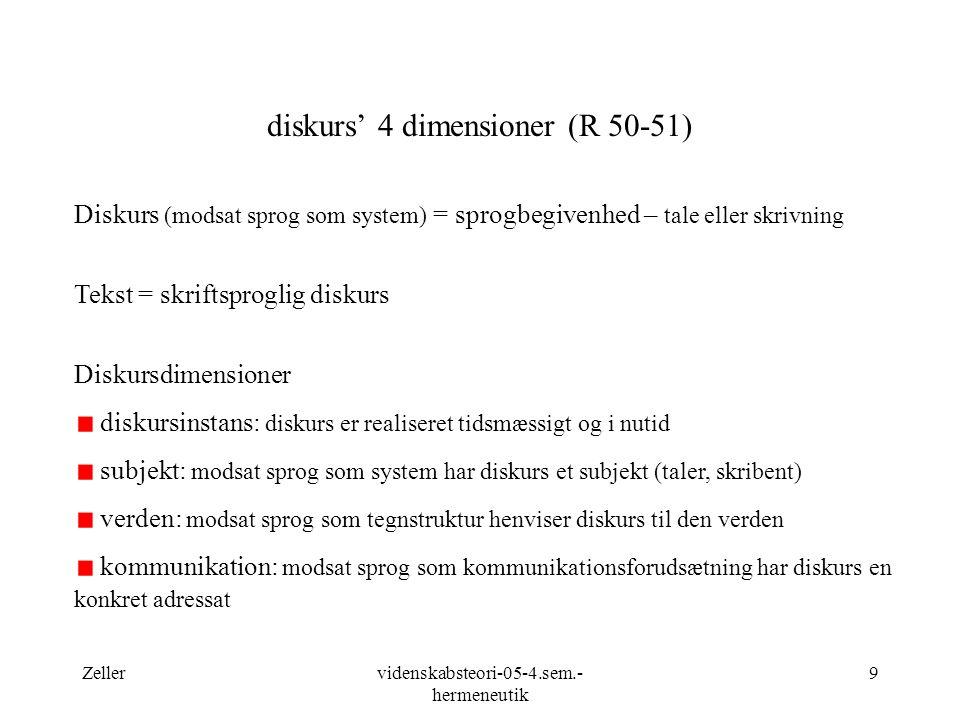 diskurs' 4 dimensioner (R 50-51)