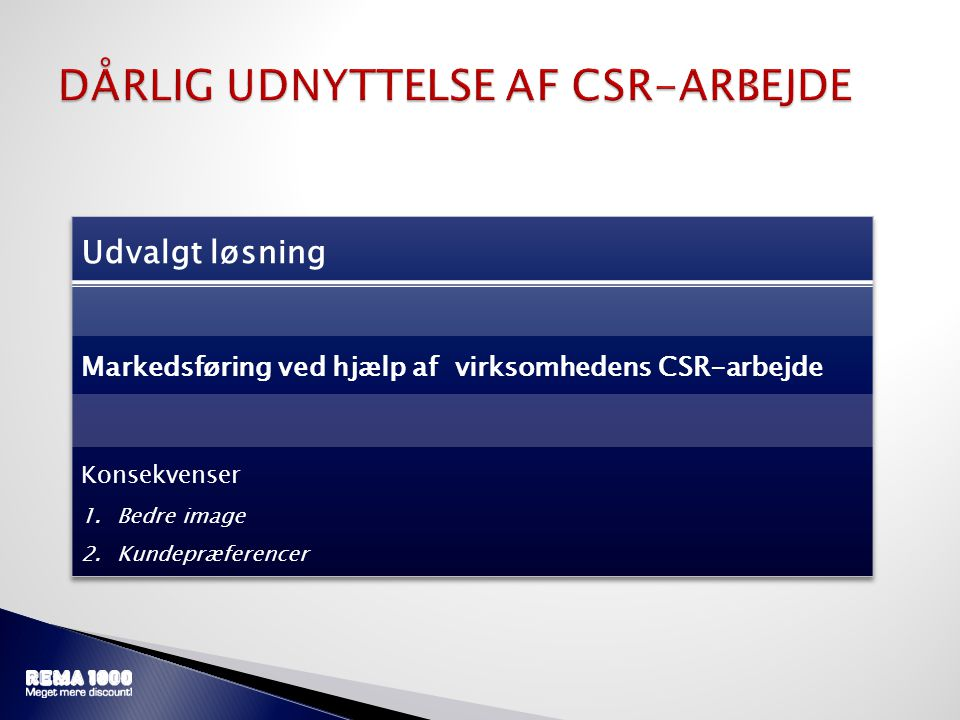 DÅRLIG UDNYTTELSE AF CSR-ARBEJDE