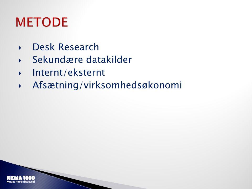METODE Desk Research Sekundære datakilder Internt/eksternt