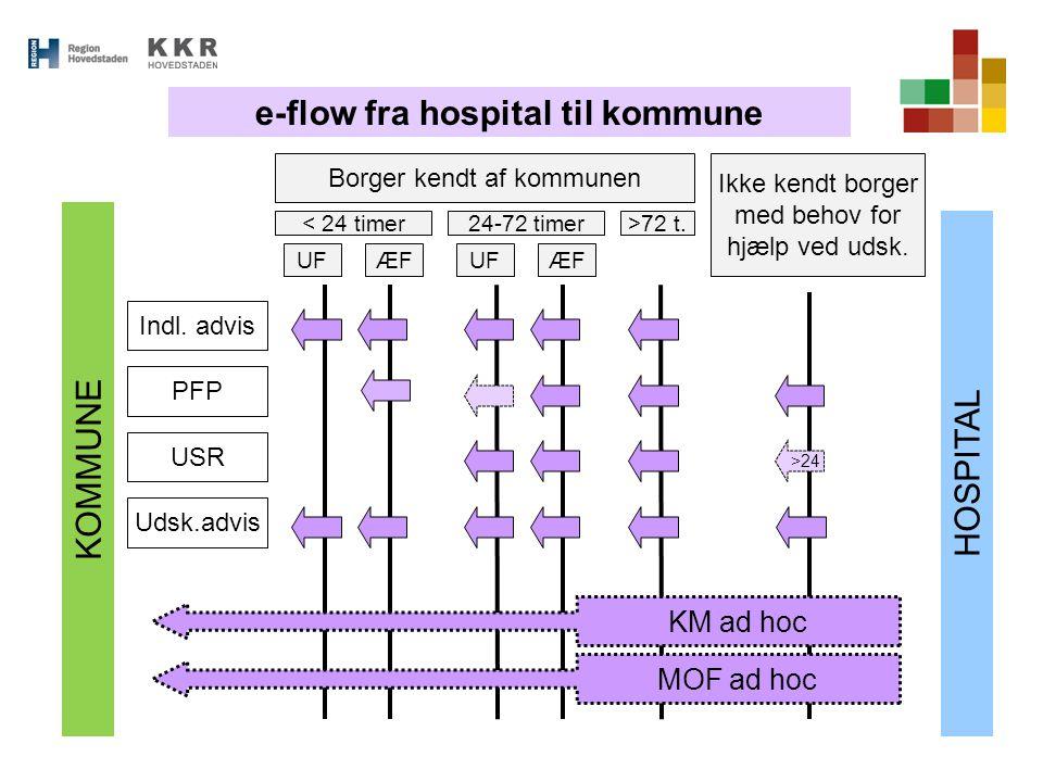 e-flow fra hospital til kommune