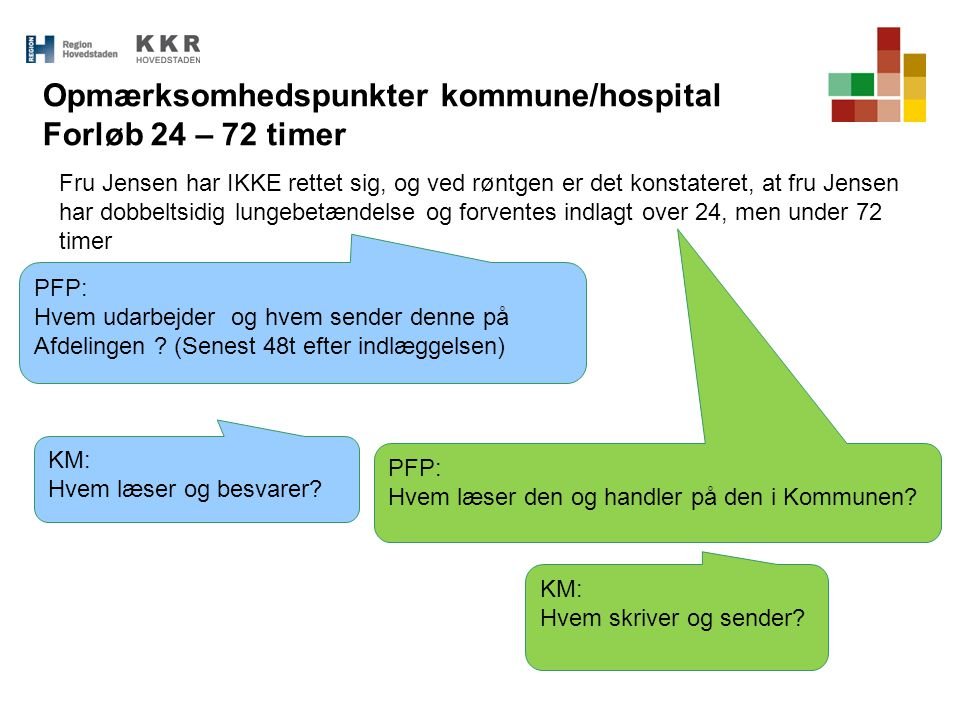 Opmærksomhedspunkter kommune/hospital Forløb 24 – 72 timer
