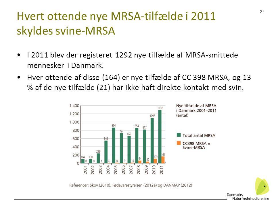 Hvert ottende nye MRSA-tilfælde i 2011 skyldes svine-MRSA