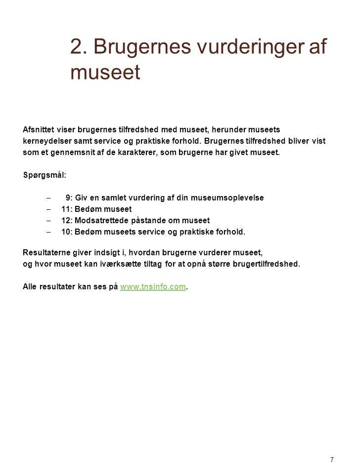 2. Brugernes vurderinger af museet