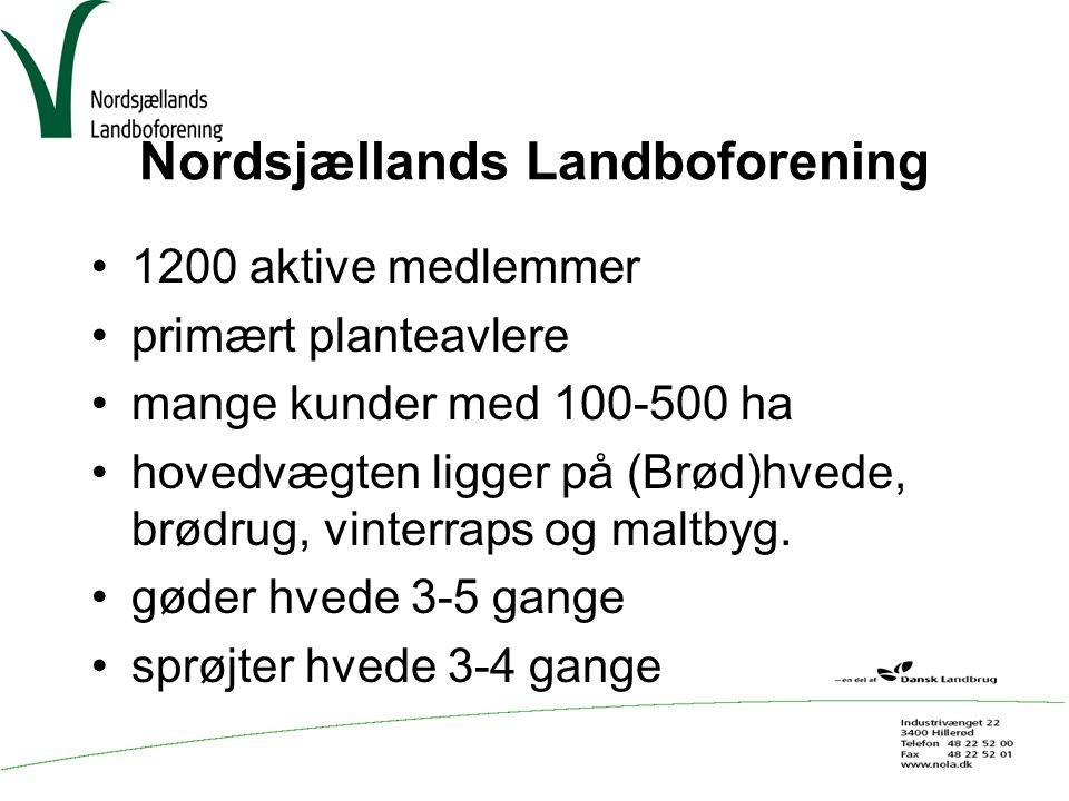 Nordsjællands Landboforening