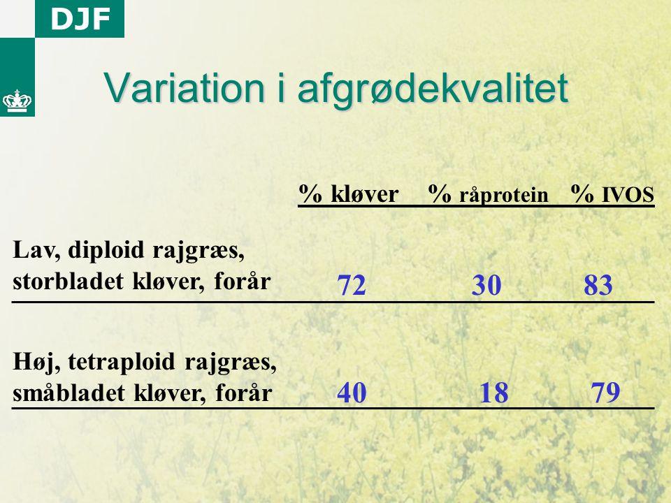 Variation i afgrødekvalitet