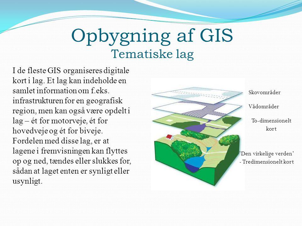 Opbygning af GIS Tematiske lag