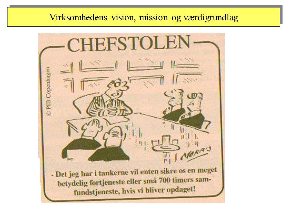 forskel på vision og mission