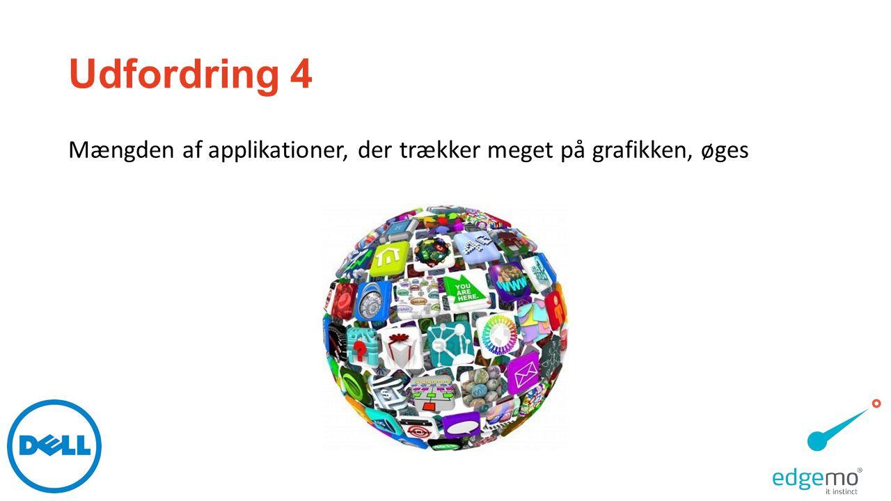 Udfordring 4 Mængden af applikationer, der trækker meget på grafikken, øges