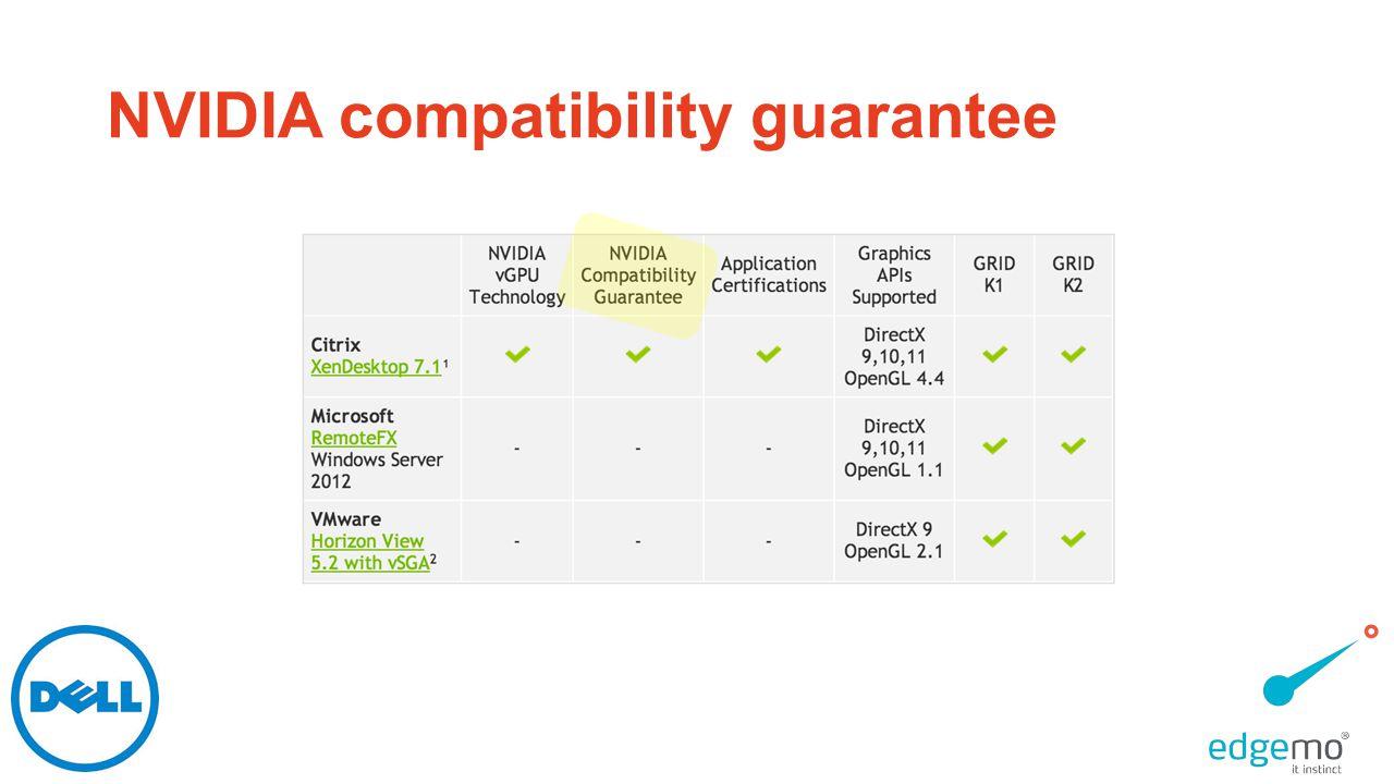 NVIDIA compatibility guarantee