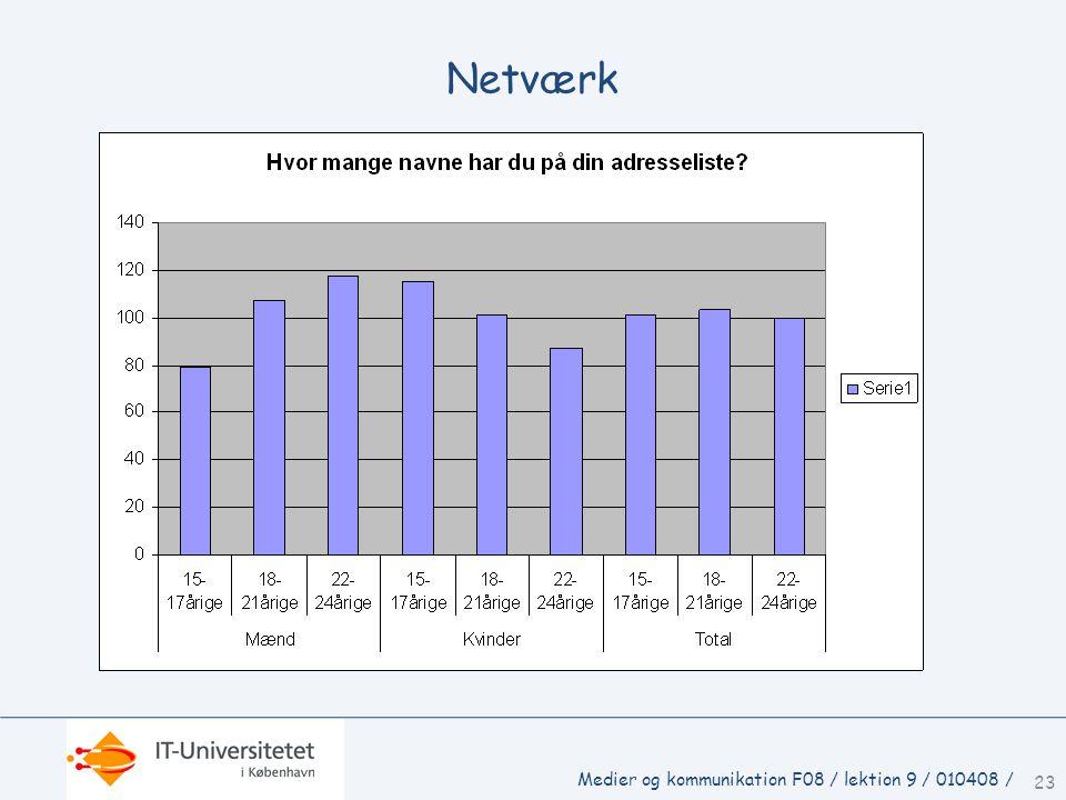 Netværk Medier og kommunikation F08 / lektion 9 / 010408 /