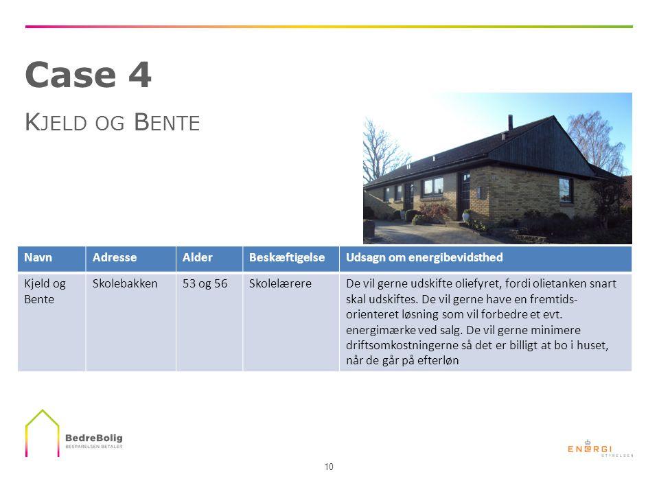 Case 4 Kjeld og Bente Navn Adresse Alder Beskæftigelse