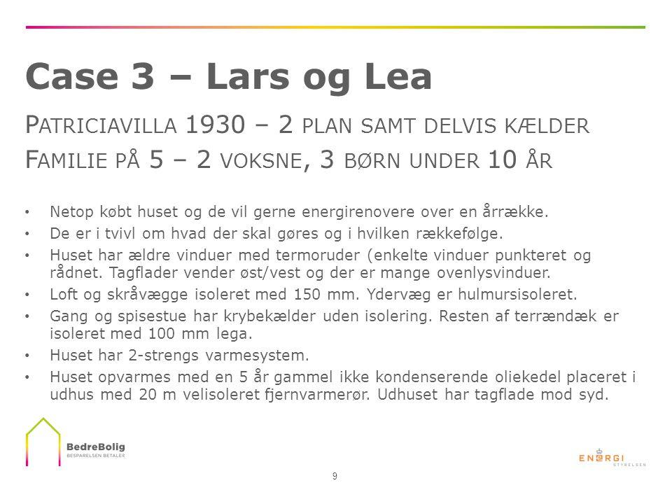 Case 3 – Lars og Lea Patriciavilla 1930 – 2 plan samt delvis kælder