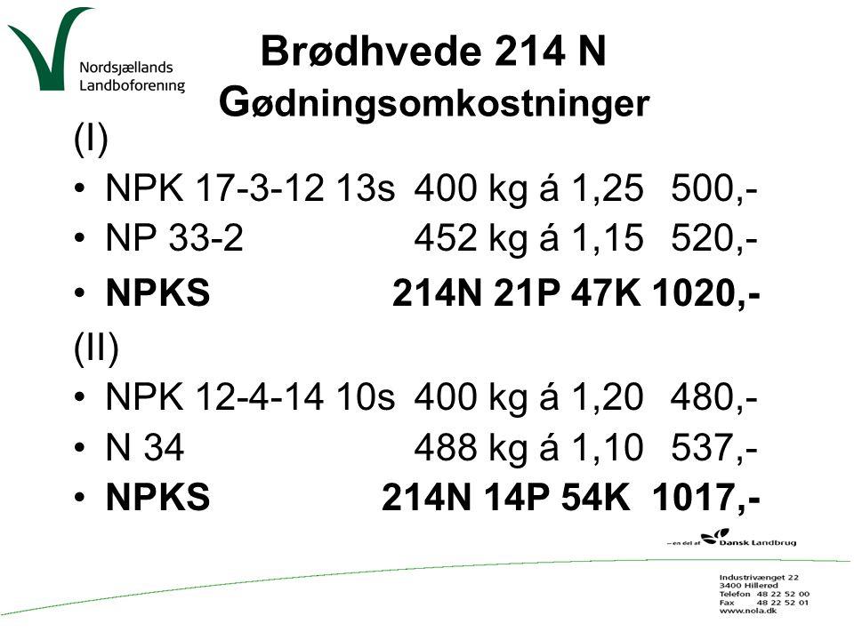 Brødhvede 214 N Gødningsomkostninger