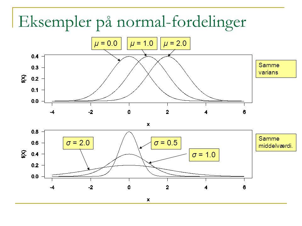 Eksempler på normal-fordelinger