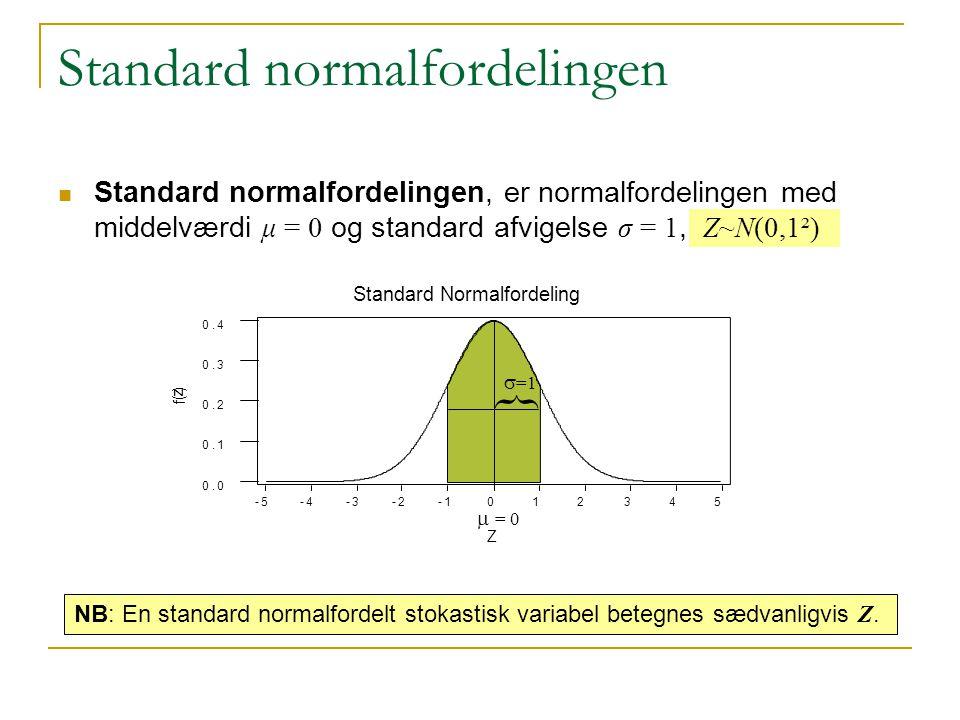 Standard normalfordelingen