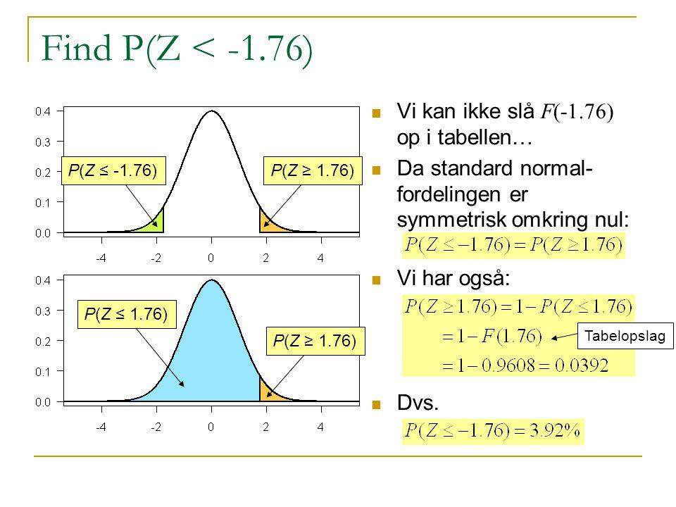Find P(Z < -1.76) Vi kan ikke slå F(-1.76) op i tabellen…