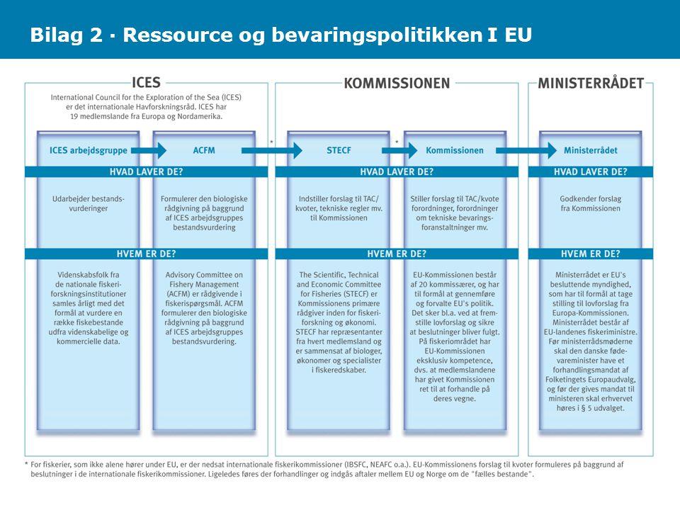 Bilag 2 · Ressource og bevaringspolitikken I EU