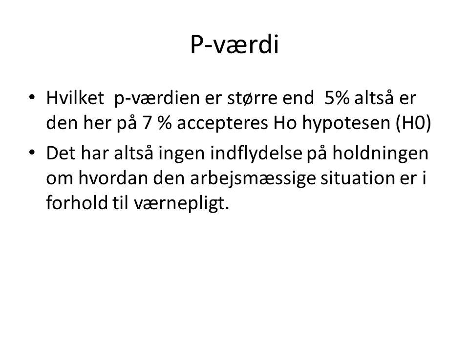 P-værdi Hvilket p-værdien er større end 5% altså er den her på 7 % accepteres Ho hypotesen (H0)