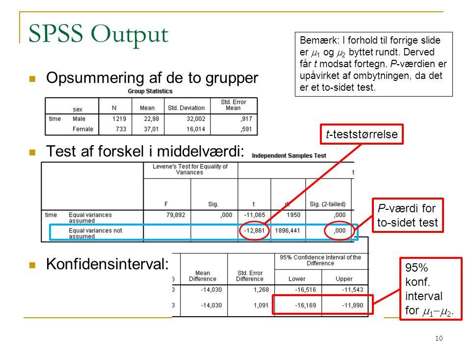 SPSS Output Opsummering af de to grupper