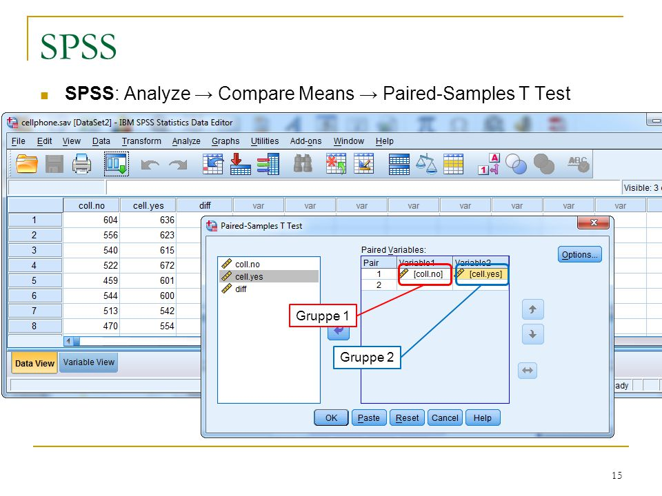 SPSS SPSS: Analyze → Compare Means → Paired-Samples T Test Gruppe 1