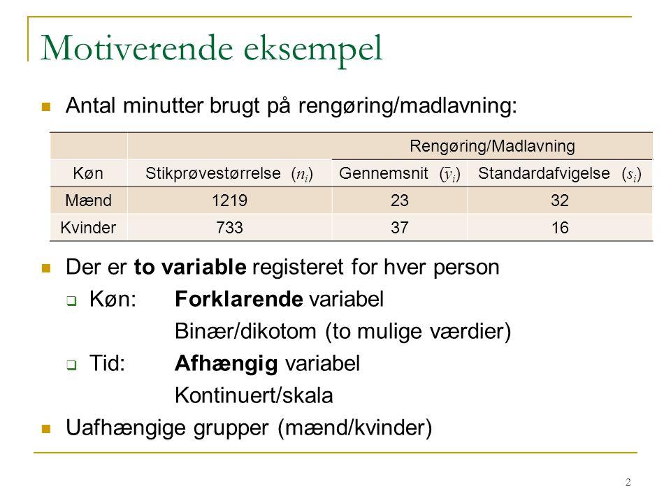 Motiverende eksempel Antal minutter brugt på rengøring/madlavning: