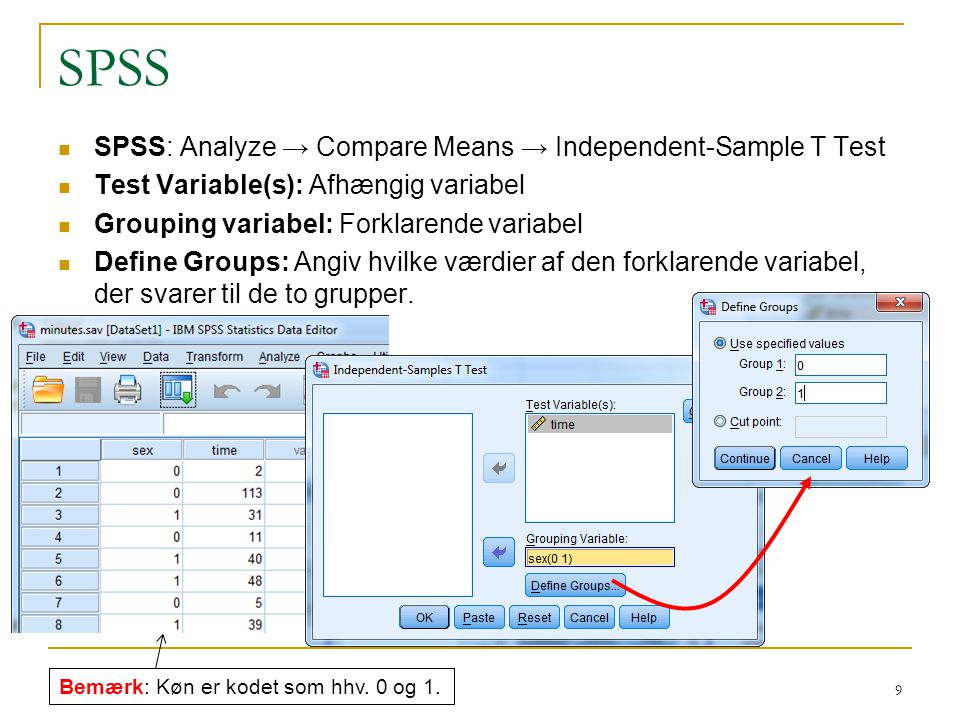 SPSS SPSS: Analyze → Compare Means → Independent-Sample T Test