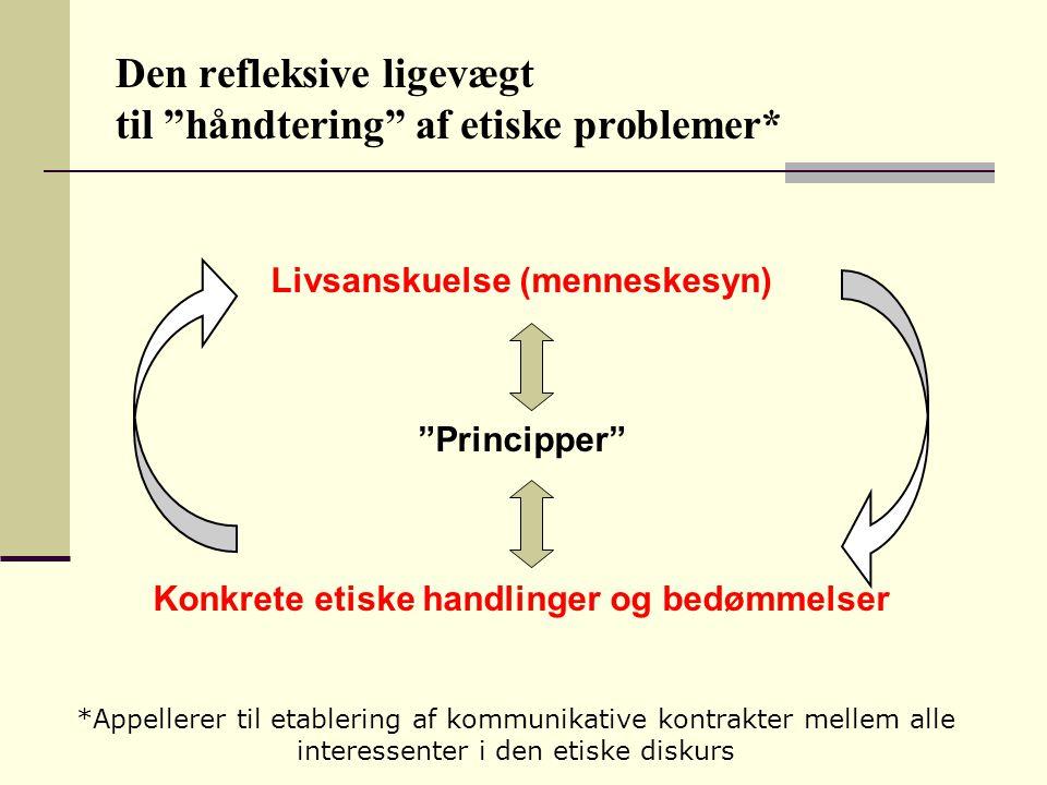 Den refleksive ligevægt til håndtering af etiske problemer*