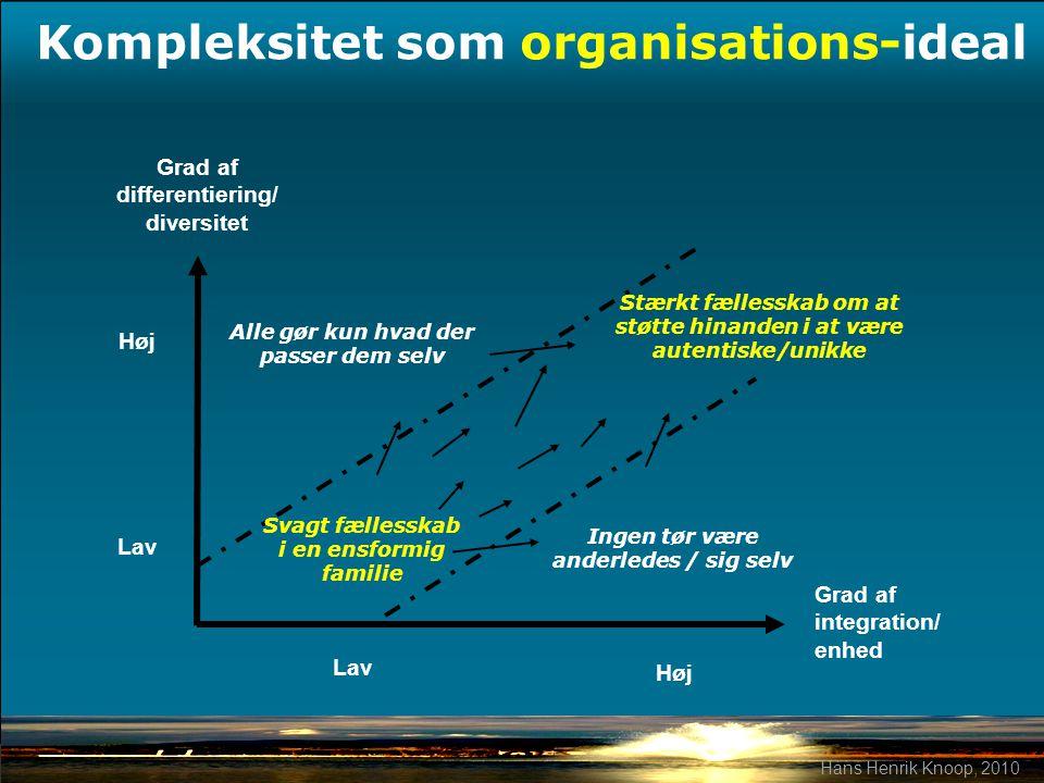 Kompleksitet som organisations-ideal
