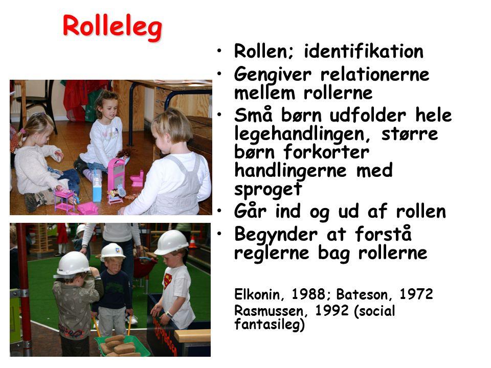 Rolleleg Rollen; identifikation Gengiver relationerne mellem rollerne