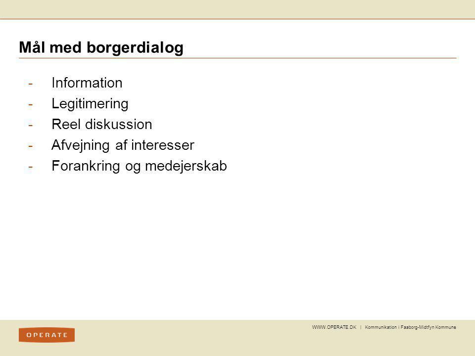 Mål med borgerdialog Information Legitimering Reel diskussion