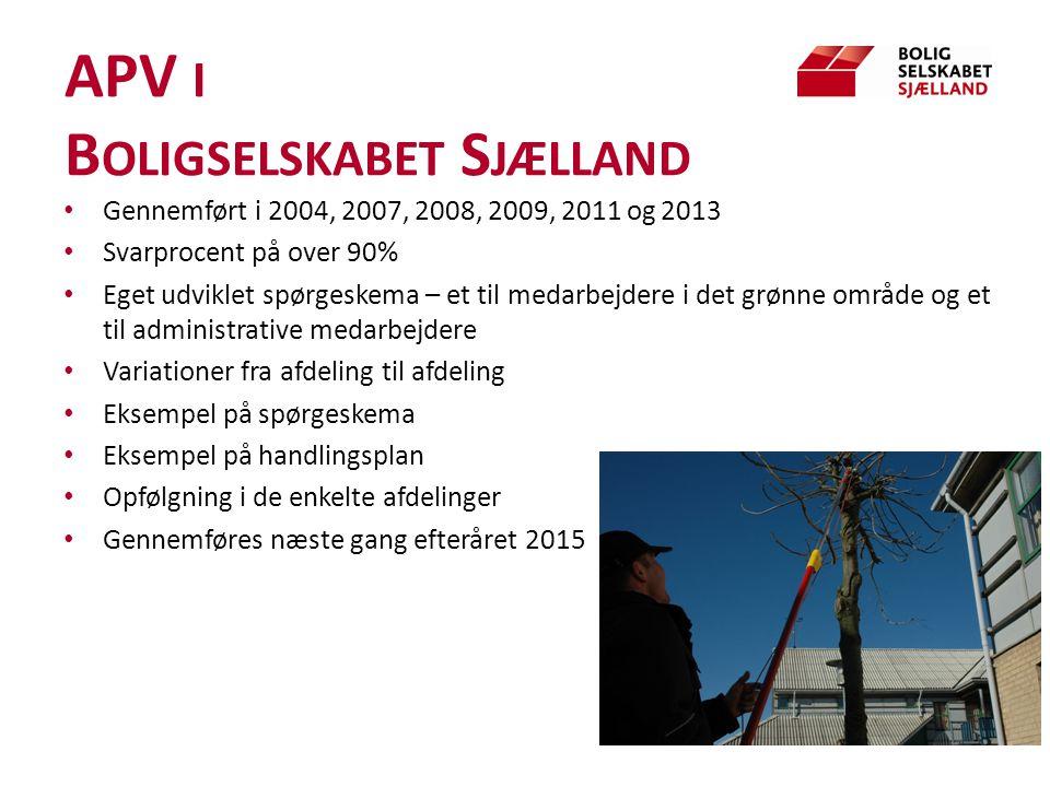APV i Boligselskabet Sjælland