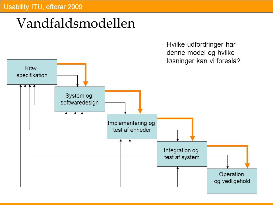 Vandfaldsmodellen Hvilke udfordringer har denne model og hvilke løsninger kan vi foreslå Krav- specifikation.
