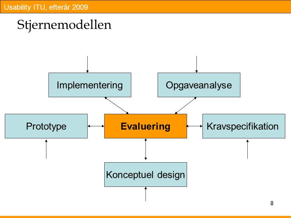 Stjernemodellen Implementering Opgaveanalyse Prototype Evaluering