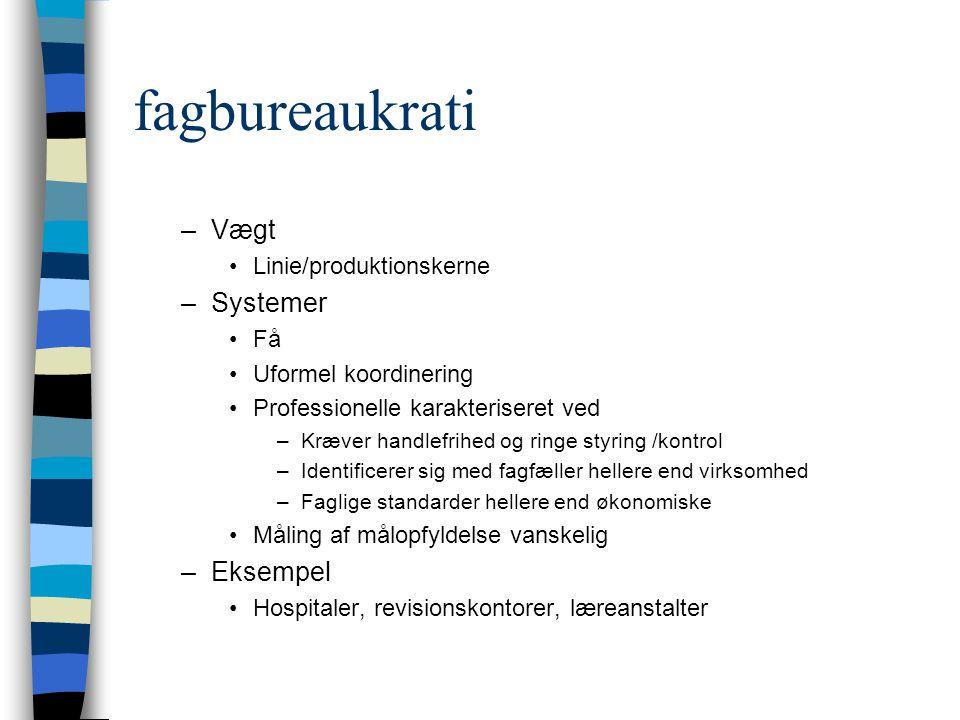 fagbureaukrati Vægt Systemer Eksempel Linie/produktionskerne Få