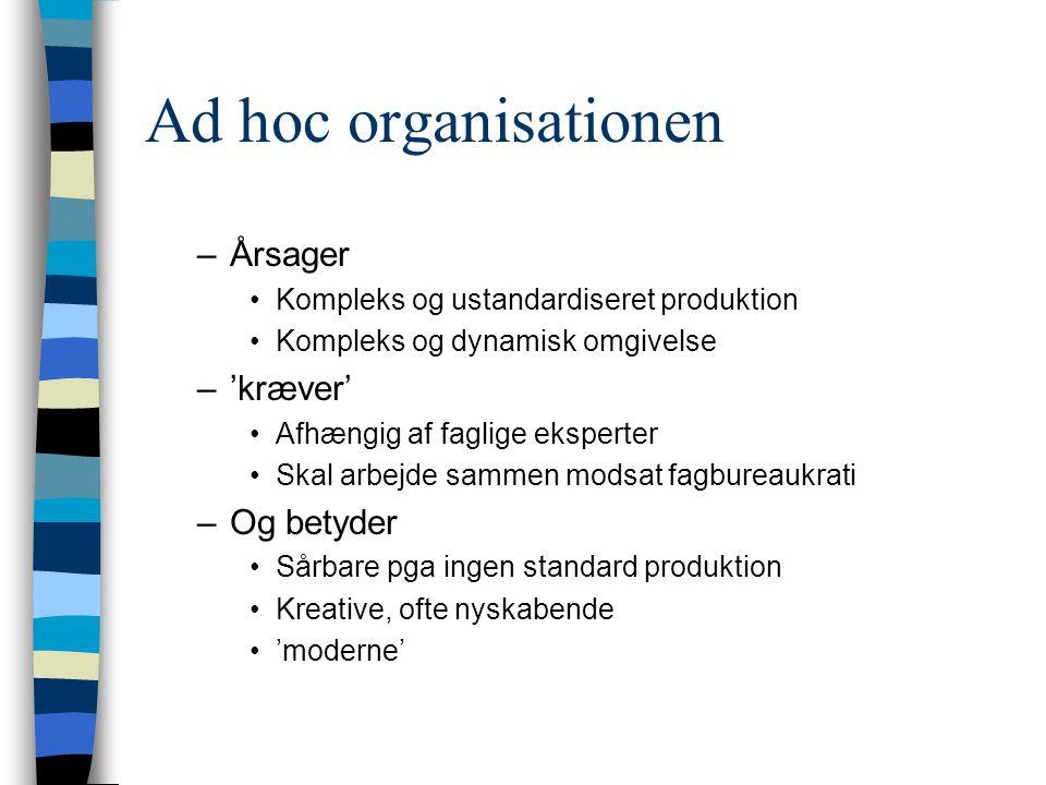 Ad hoc organisationen Årsager 'kræver' Og betyder