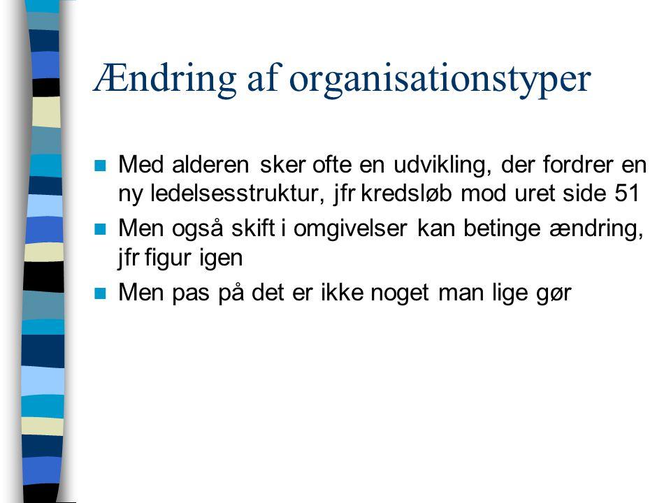 Ændring af organisationstyper