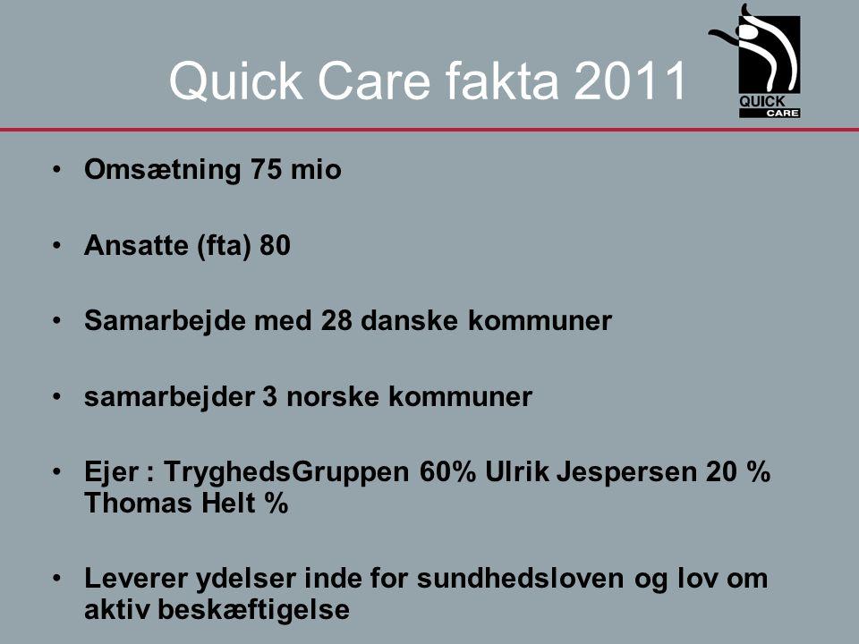 Quick Care fakta 2011 Omsætning 75 mio Ansatte (fta) 80