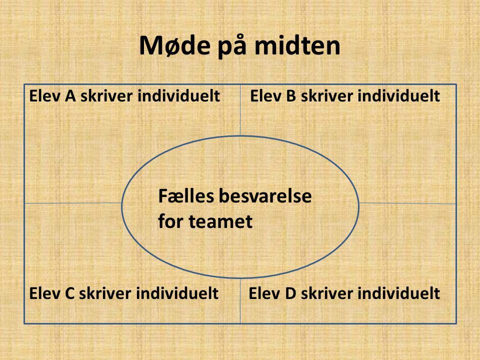 Møde på midten Fælles besvarelse for teamet